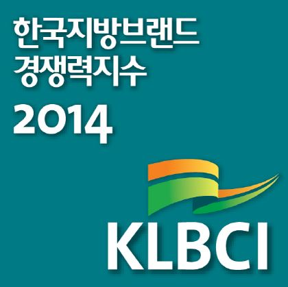 Korea Local Brand Competitiveness Index Modeling
