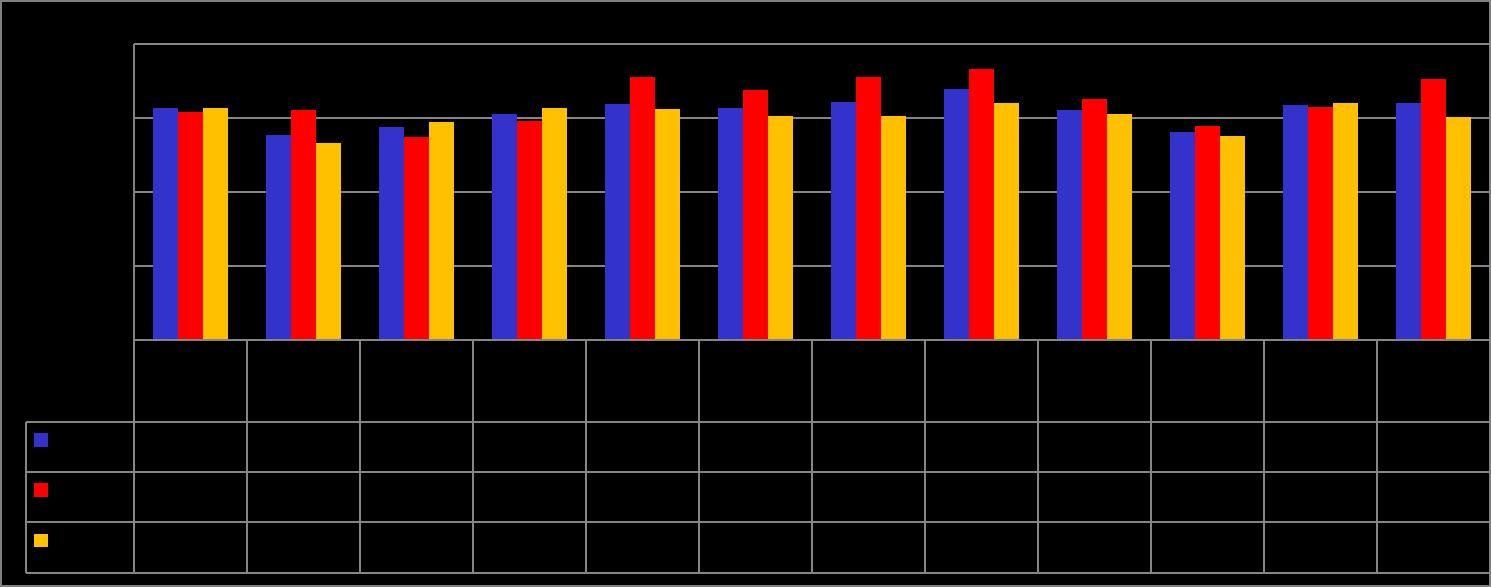 v-city-brand-equity-index-model-case