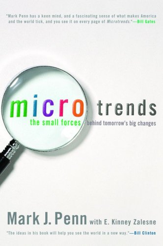[Book Review] 마이크로트렌드(Microtrends)